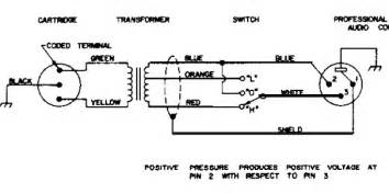 info on tap orange wire from transformer in sm57 sm58s
