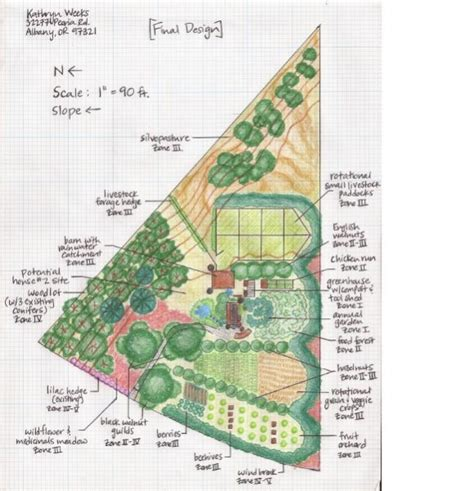 Home Designs Online by Student Portfolio Examples Permaculture Design