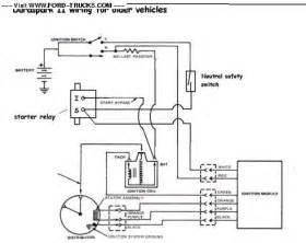 1985 ford ignition module wiring diagram 1985 ford free