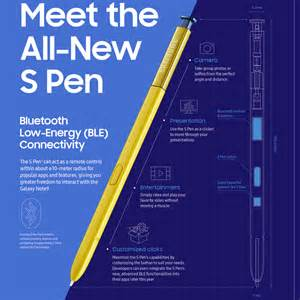 supercapacitors power the note 9 stylus but are they ready to replace batteries the galaxy note 9 s pen battery charges quickly has a
