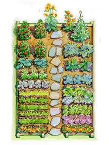 Vegetable Garden Plot Layout Easy Children S Vegetable Garden Plan