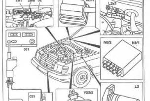 mercedes 2000 e320 electrical diagram mercedes free engine image for user manual