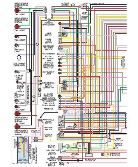 dodge dart wiring diagrams get free image about wiring