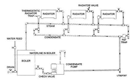 clearvue wiring diagram 28 wiring diagram images