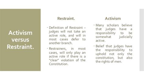 exle of judicial restraint judicial review with a reference of judicial activism