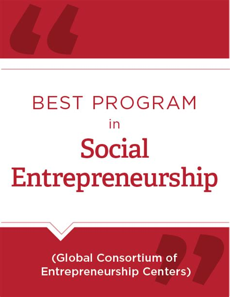 Best Social Enterprise Mba by Academic Advising Miami