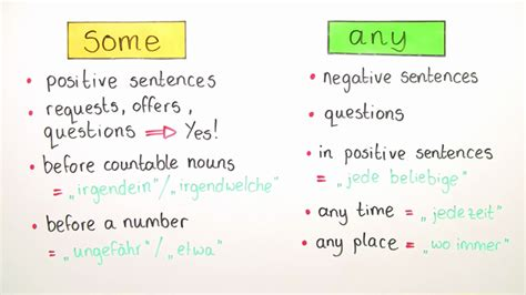 englisch wann quantifiers some and any 220 bungsvideo englisch