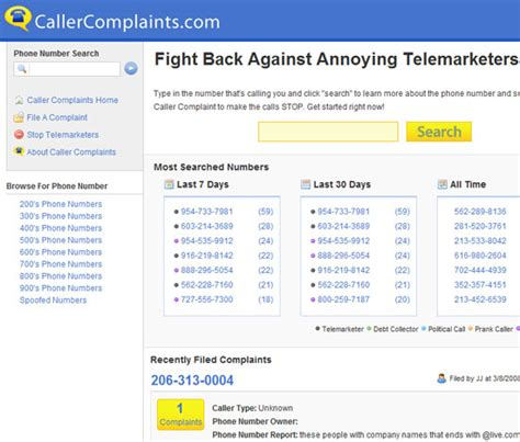 Telemarketer Phone Number Lookup Callercomplaints Database Of Telemarketer Phone Numbers