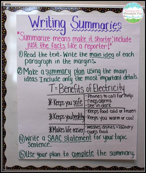How To Write A Chart Note In A Detox Center by Teaching With A Mountain View Writing Summaries