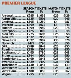 arsenal game tickets arsenal are top of the league again when it comes to