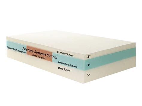 11 quot tri zone memory foam mattress