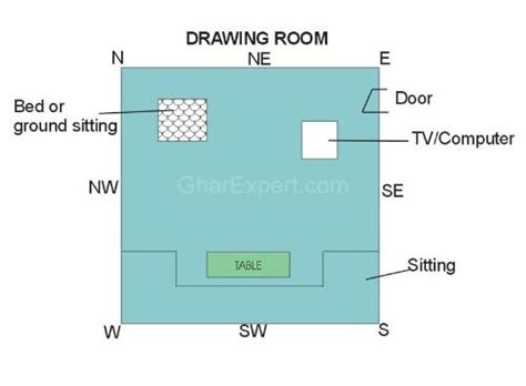 vastu shastra for living room living room vastu vastu for living room vastu vastu shastra vastu tips gharexpert