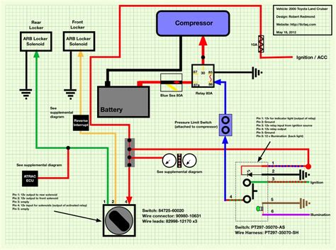 painless wiring harness diagram for jeep get free image