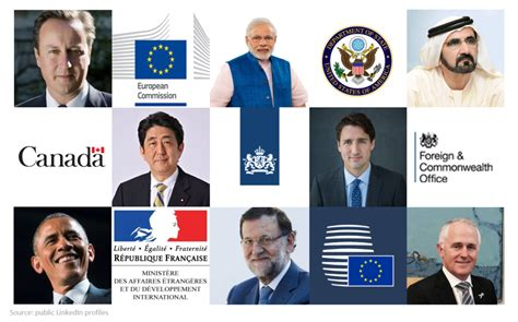 world leadership how societies become leaders and what future leading societies will look like books world leaders on linkedin 2016 twiplomacy