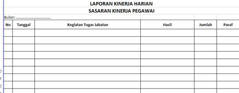 format absensi karyawan proyek contoh format laporan harian proyek contoh l