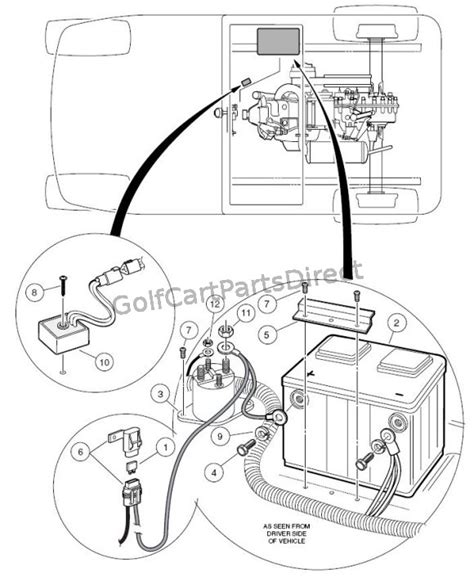 club car precedent wiring diagram gas club car wiring schematic club free printable wiring diagrams