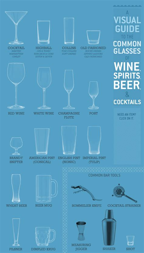 barware glasses guide common glasses of wine spirits beer and cocktails primer