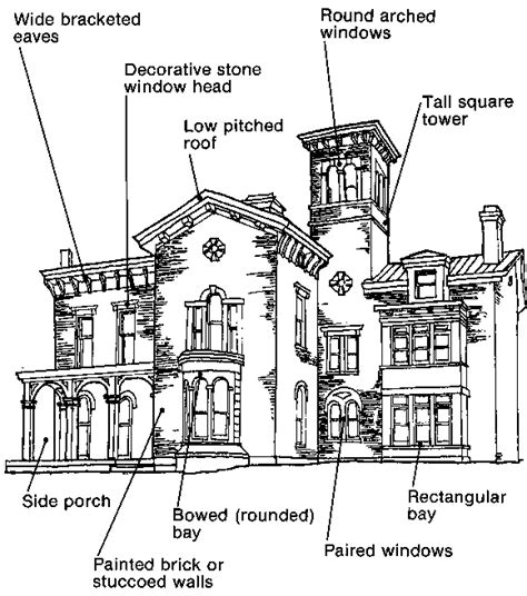 italian villa 1850 to 1870 buildings
