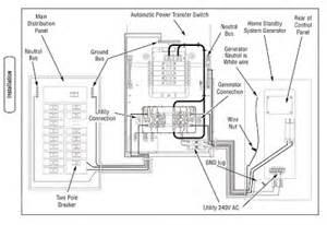 مفتاح التبديل الآلي automatic transfer switch ats مدونة المهندسين