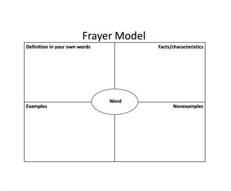 frayer model templates frayer model 14 free documents in pdf word