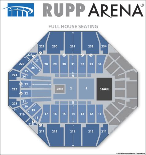 Allstate Arena Floor Plan by The Cooking Group Productions In Lexington Ky Groupon