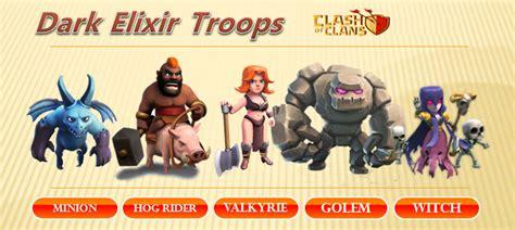 Sandal Pria Archer Arthur Hitam jenis dan karakter troops pasukan di clash of clans