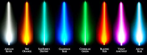 your color the jedi lightsaber colors