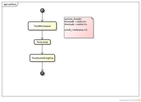 activity diagram generator activity diagram generator gallery how to guide and refrence