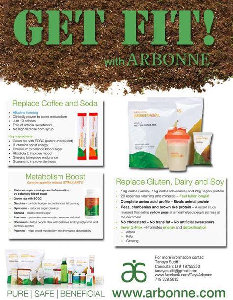 What Is Arbonne Detox by Arbonne Detox Contact Me Janandjamie Gmail Www
