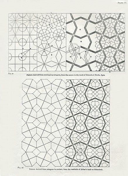 islamic pattern hankin s method attractor top 25 ideas about brushes and pens on pinterest colored