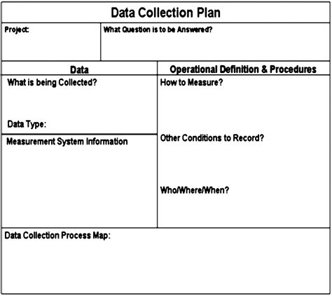 data collection plan template organize crafts templates studio design gallery