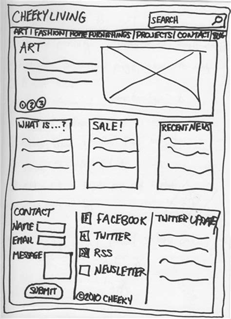 website for drawing how to define what my website needs to do part ii