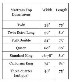 boat bed dimensions boat bed size chart home pinterest beds boats and