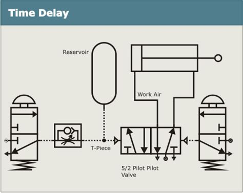 pneumatic diagram pneumatic cylinder schematic get free image about wiring