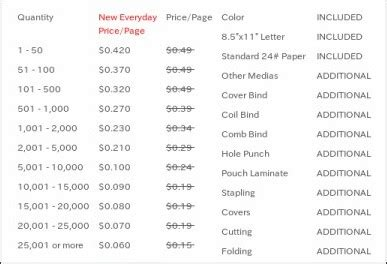 how much are color copies at office depot staples color copies cikes daola