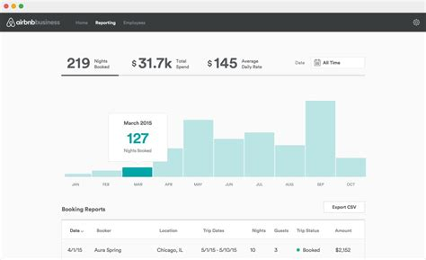 airbnb financial report airbnb now offers business travel program recomhub