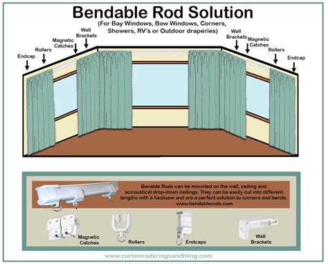 bow window rods difference between bay or bow windows bendable rods