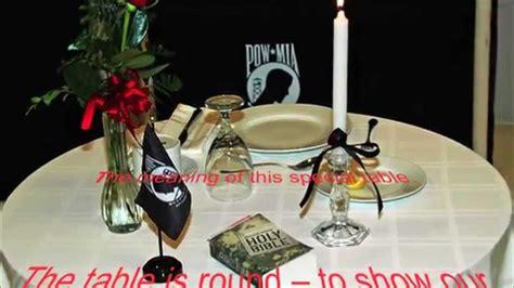 pow table pow table