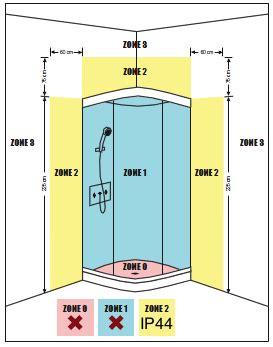 infrarotheizung decke oder wand infrarotheizung im bad ir experten