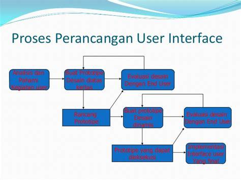 8 tutorial membuat animasi desain user interface ui rpl 10 perancangan user interface