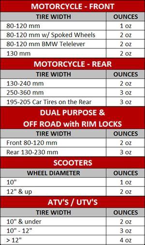 tire balancing chart counteract wheel balancing