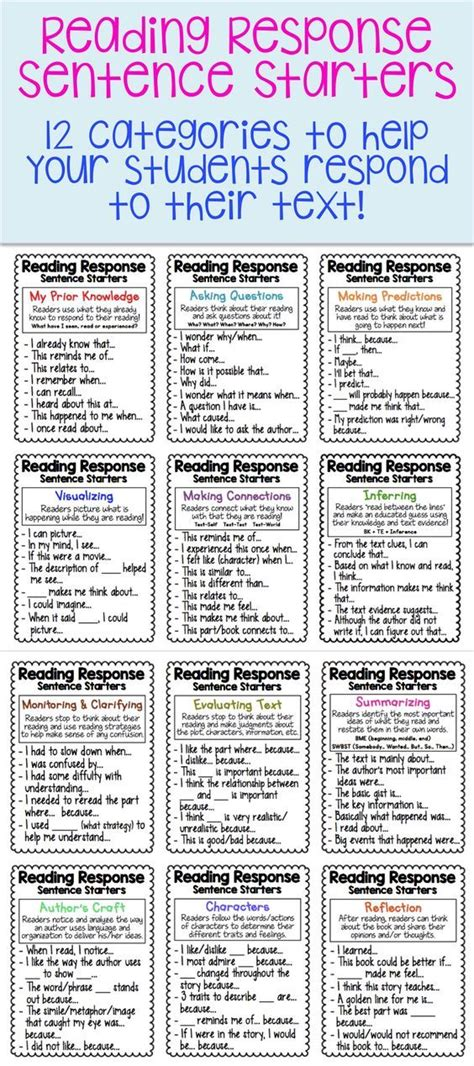 biography question stems 2743 best images about teaching ideas on pinterest black
