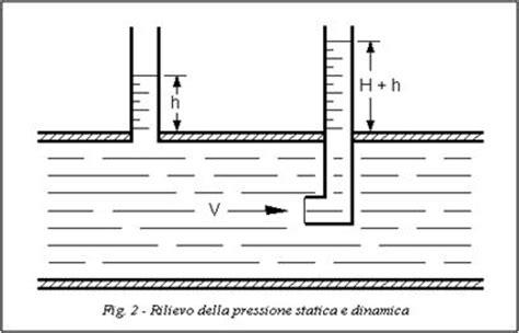 calcolo portata di un tubo tempo di sedimentazione formula infissi bagno in bagno
