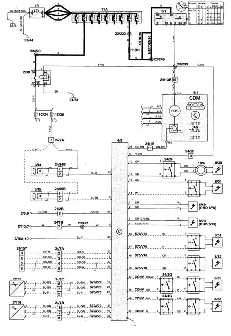 volvo c70 1999 2004 wiring diagrams air bags