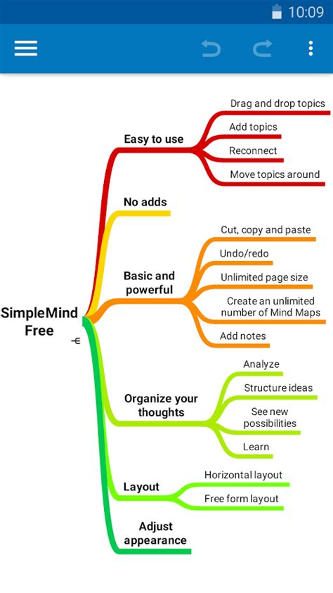 Create With This Simple Mental - simplemind free intuitive mind mapping android apps on