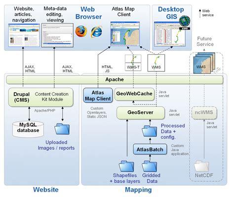 home design software library home design software library 100 home design software library 100 home design