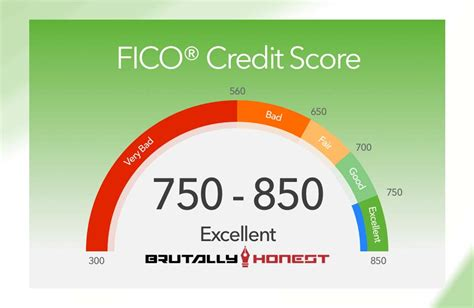 Credit Score Fico Formula How A Credit Score Is Calculated By Fico Check Fico Score