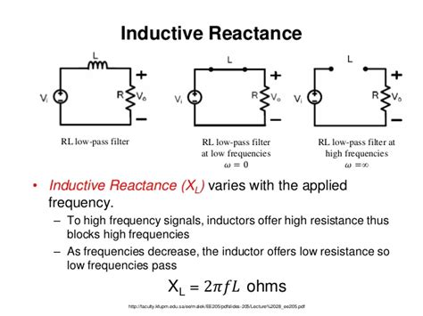 inductive reactance ohm s inductive reactance in ohms 28 images lessons in electric circuits volume ii ac chapter 5