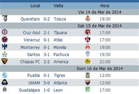 calendario jornada 12 del futbol mexicano apertura 2016 previa jornada 12 futbol mexicano clausura 2014 apuntes