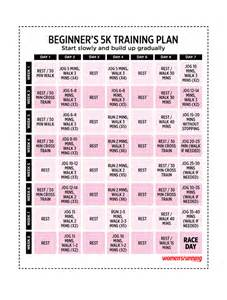 couch to 5k training schedule beginner free beginner s 5k training plan fitness and nutrition